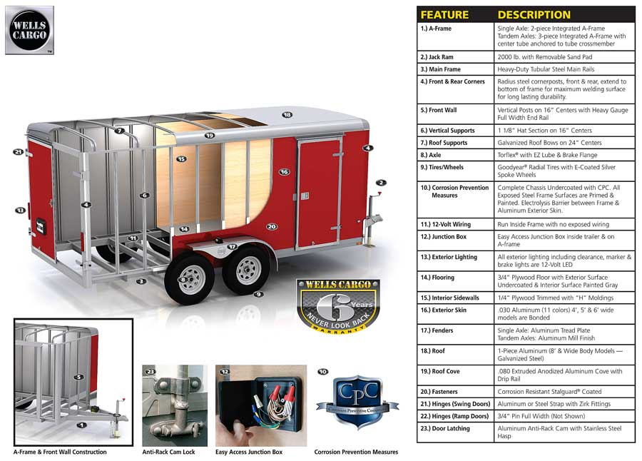 wc engineering wells cargo trailers new and used trailers and vehicle rentals cargo trailer wiring at eliteediting.co
