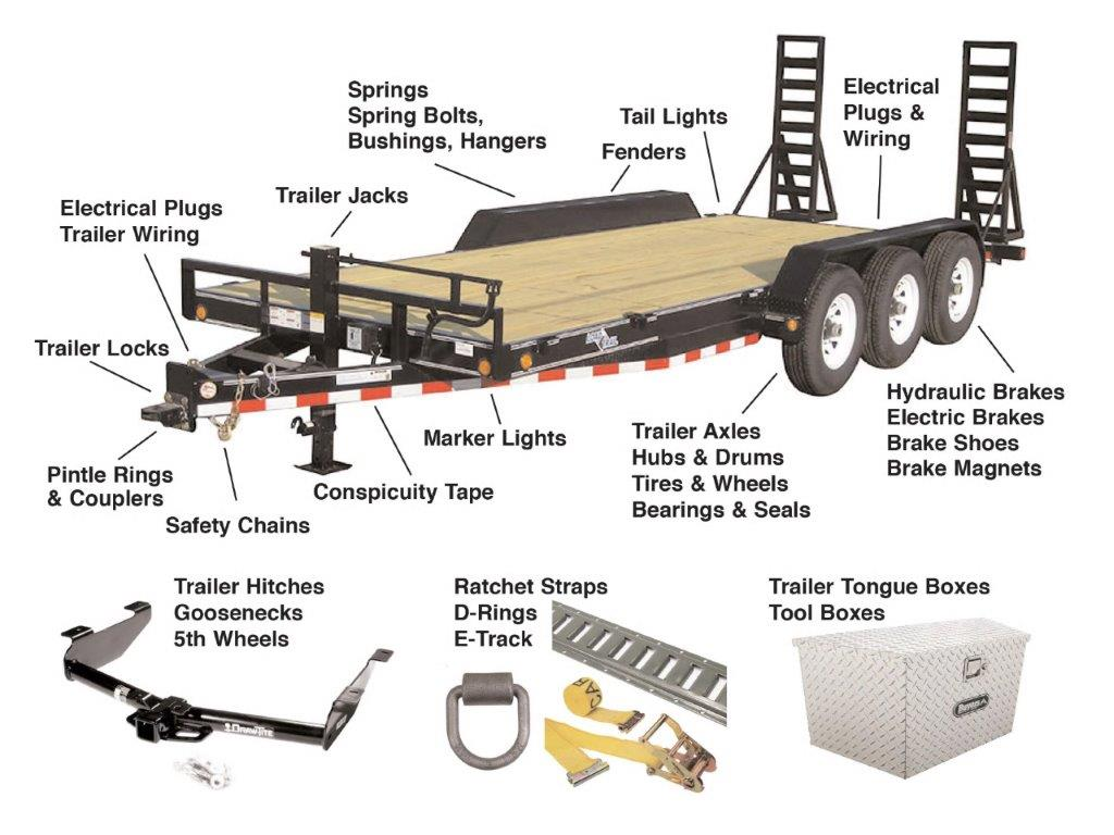 Cargo Trailer Wiring Diagram : Trailer wiring diagram on cargo mate utility