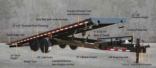 IRON BULL DECKOVER Full Tilt 22' Deckover Utility Trailer