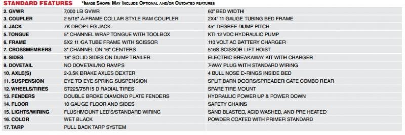 """MAXXD D6X - 60"""" Scissor Lift Dump Trailer Dump Trailer"""