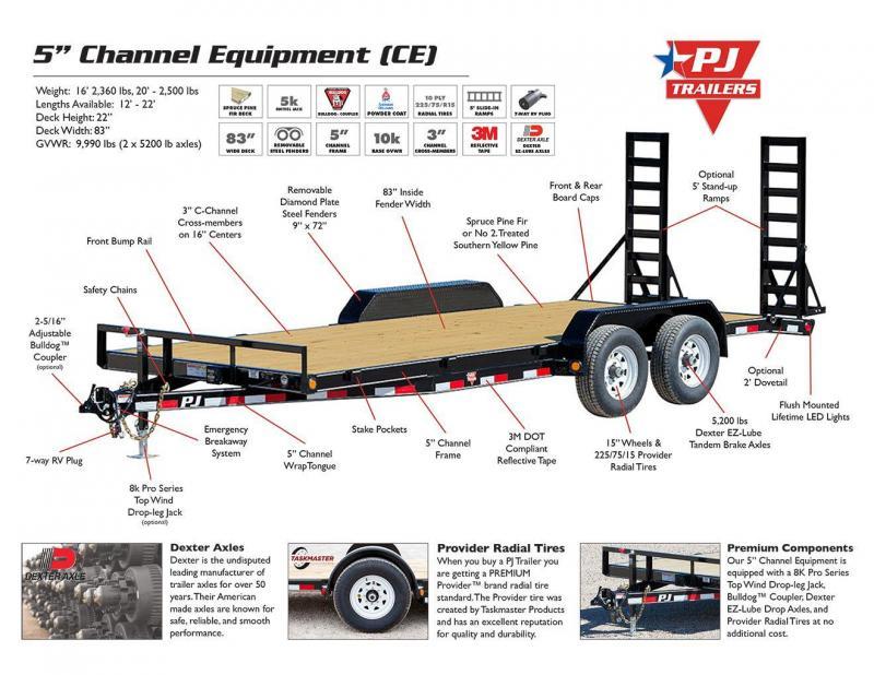 2022 PJ Trailers (CE) Equipment Trailer