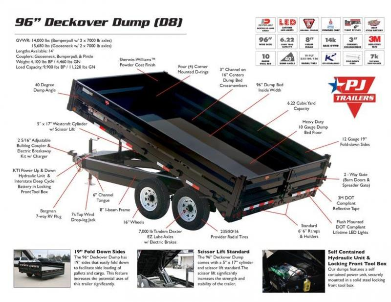 2021 PJ Trailers 96 in. Deckover Dump (D8)