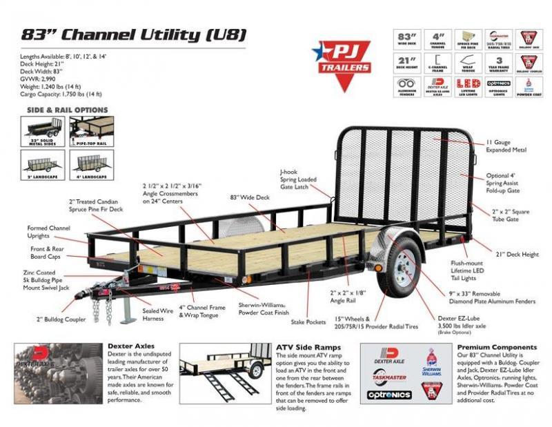 "2021 PJ Trailers 83"" x 14' Single Axle Channel Utility (U8)"