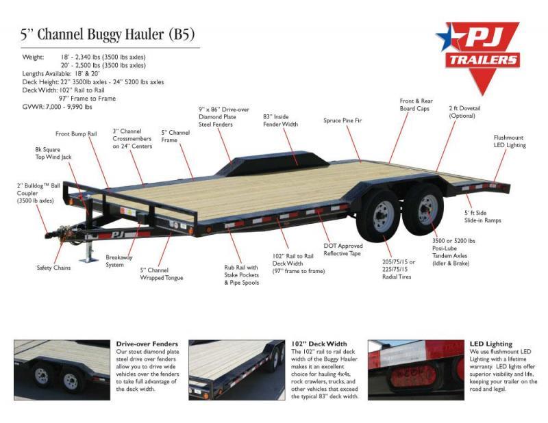 2019 PJ Trailers 5 in. Channel Buggy Hauler (B5) Car / Racing Trailer