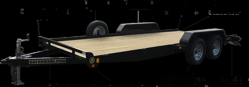 2021 Gatormade Trailers 18 Foot Lowboy Car Hauler Car / Racing Trailer