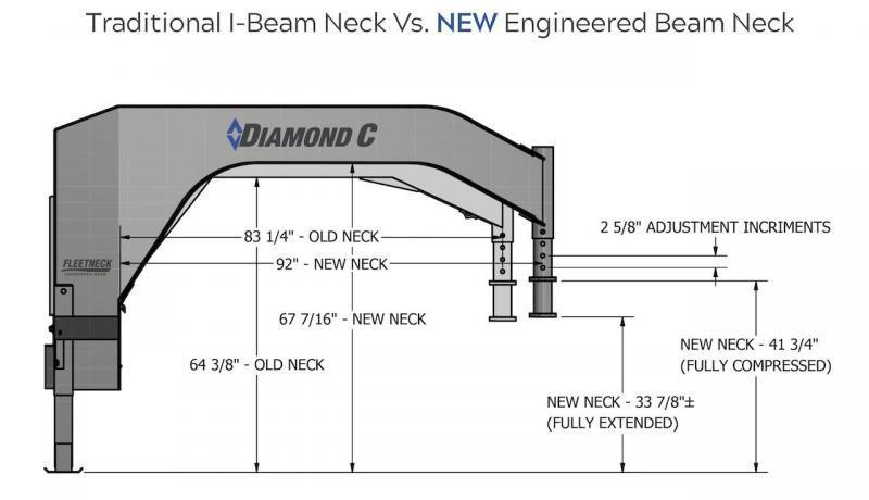 2021 Diamond C Trailers FMAX210 32 x 102 HDT Equipment Trailer