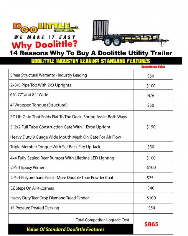 Doolittle 77X14 Tandem Axle 7K GVWR Utility Trailer 5' EZ-LIFT GATE