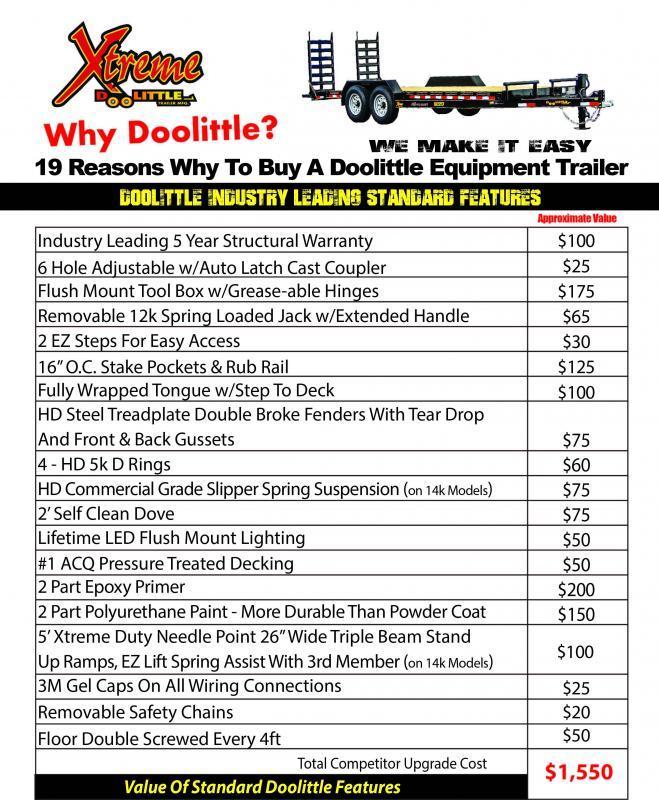 Doolittle Xtreme 102x22  14K gvwr Equipment Trailer Drive on fenders