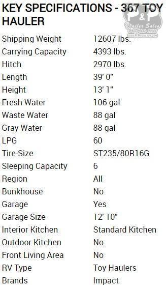 2020 Keystone Impact 367 TOY HAULER 40 ft Toy Hauler RV