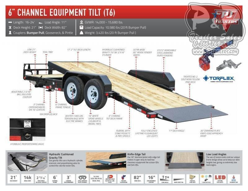 2021 PJ Trailers 6 in. Channel Tilt (T6) T6J2292BTTK 22 ' Flatbed Trailer