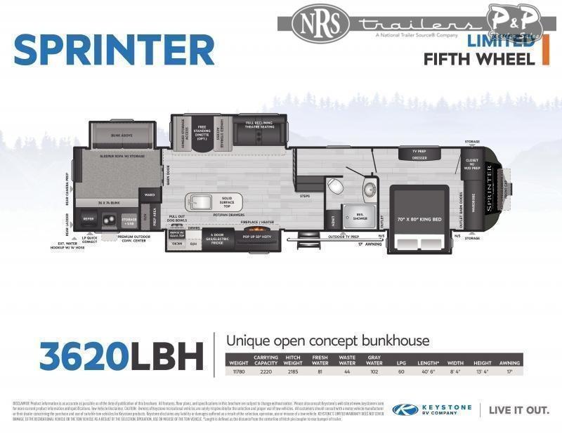2022 Keystone RV Sprinter Limited 3620LBH 40 ' Fifth Wheel Campers RV