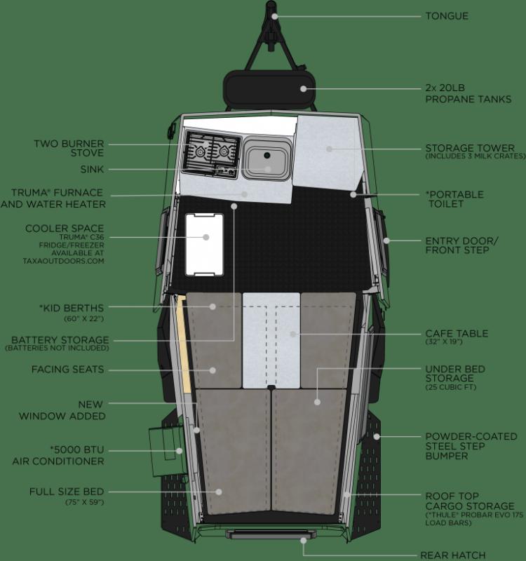 2021 Taxa Outdoors Cricket Travel Trailer RV W/ Soft Goods PKG, Portable Toilet, Kids Berth Set and THULE Load Bars