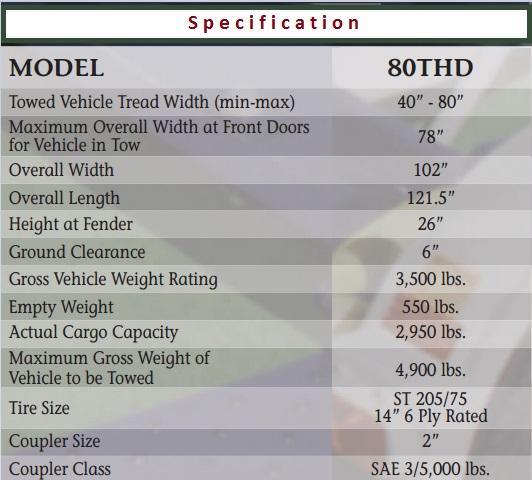 2021 Master Tow - Tow Dolly W/ No Brakes  2022883