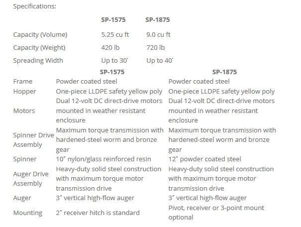 SnowEx Bulk Pro Tailgate (5.25cf & 9.0cf)