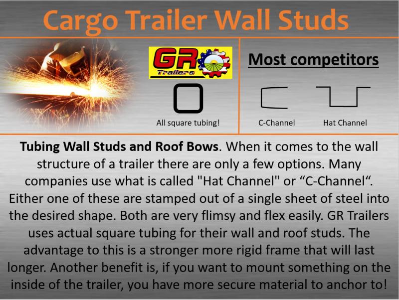 2022 GR Trailers 6'X12' 3.5K Enclosed Cargo Trailer