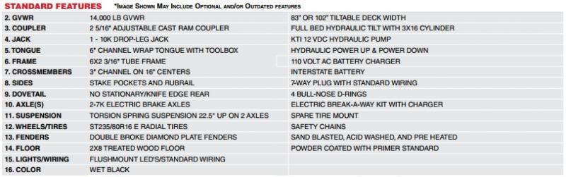 "2021 MAXXD T6X - 6"" Power Equipment Tilt Trailer Equipment Trailer"