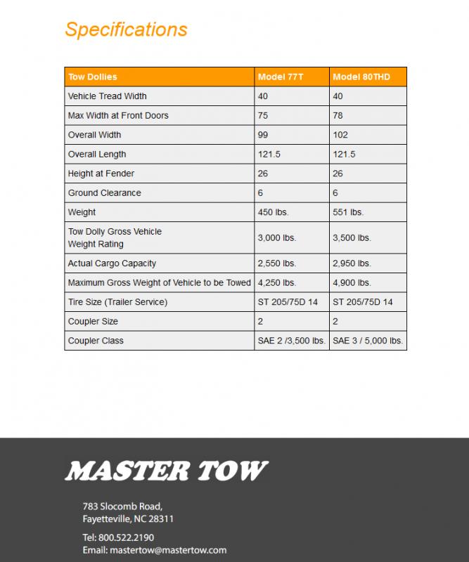 2021 Master Tow Tow Dolly w Surge Brakes