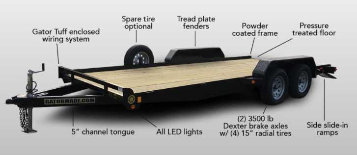 NEW 2021 Gator Made 18' Car Hauler w/ Underbody Ramps (No Dove)
