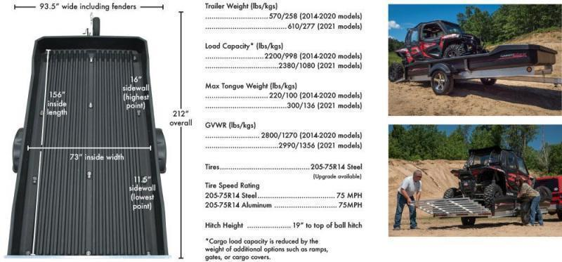 2022 Floe Cargo Max 13-73 Utility Trailer w/Mag Wheels