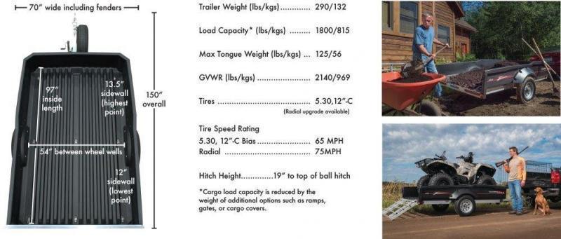 2022 Floe Cargo Max 8-57 MAG WHEELS Utility Trailer