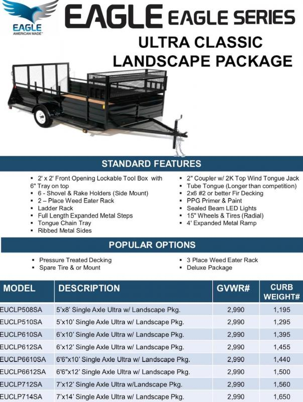 2021 Eagle Trailer 5' x 8' Ultra Landscape Utility Trailer