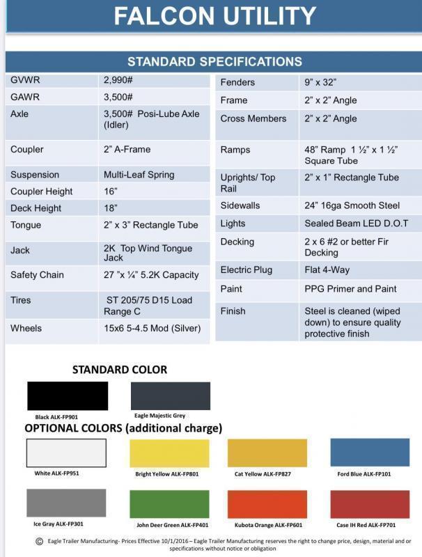 2021 Eagle Trailer 4' X 8' Eagle Falcon Utility Trailer