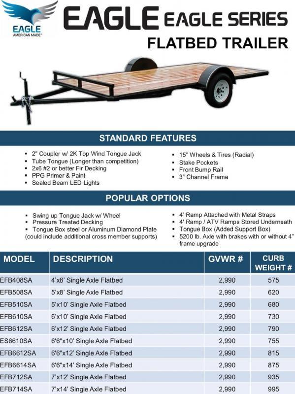2021 Eagle Trailer Single Axle Flatbed Flatbed Trailer