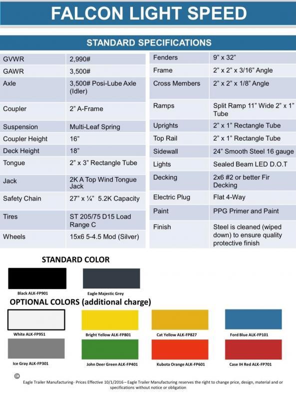 2022 Eagle Trailer 6' x 12' Falcon Lightspeed Utility Trailer