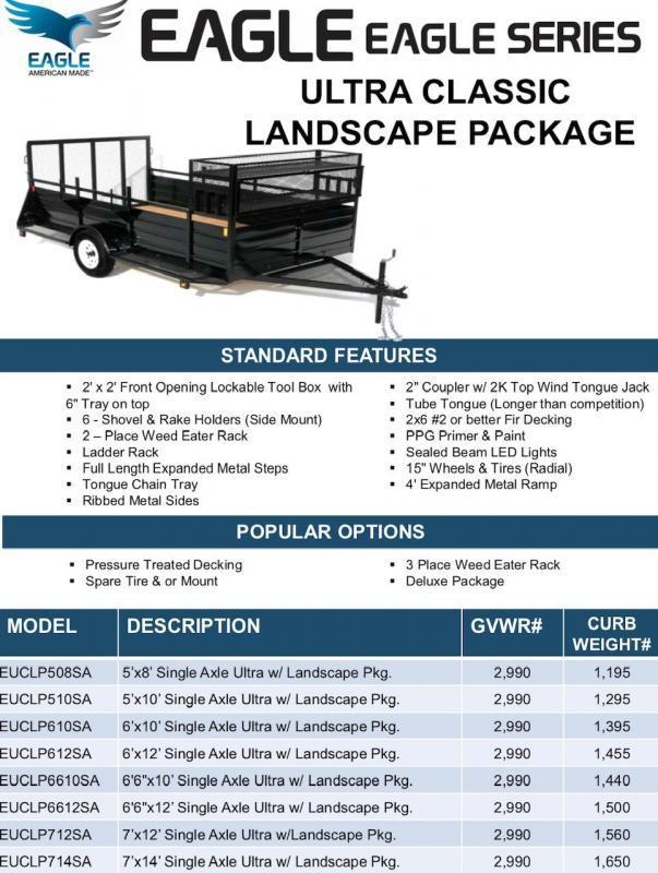 2020 Eagle Trailer 6' x 10' Ultra Landscape Utility Trailer
