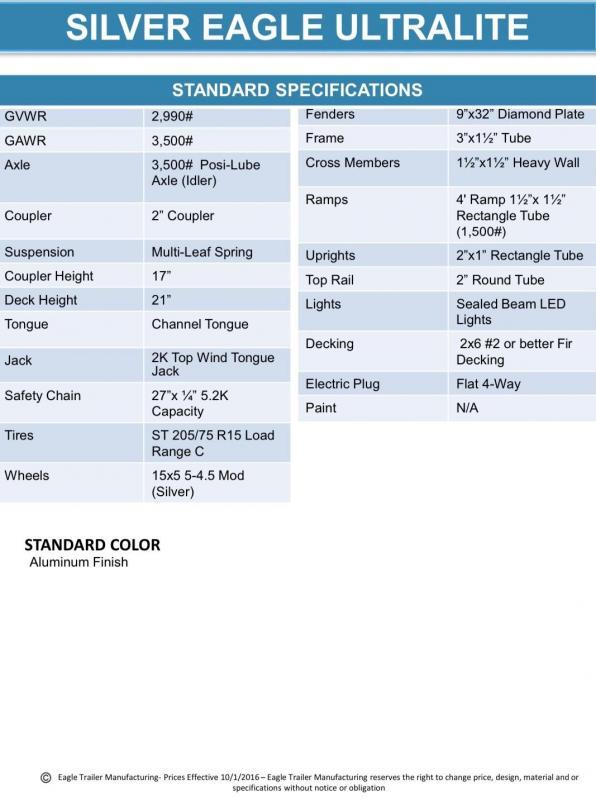 2021 Eagle Trailer 6' x 10' Silver Eagle Ultra Lite Utility Trailer