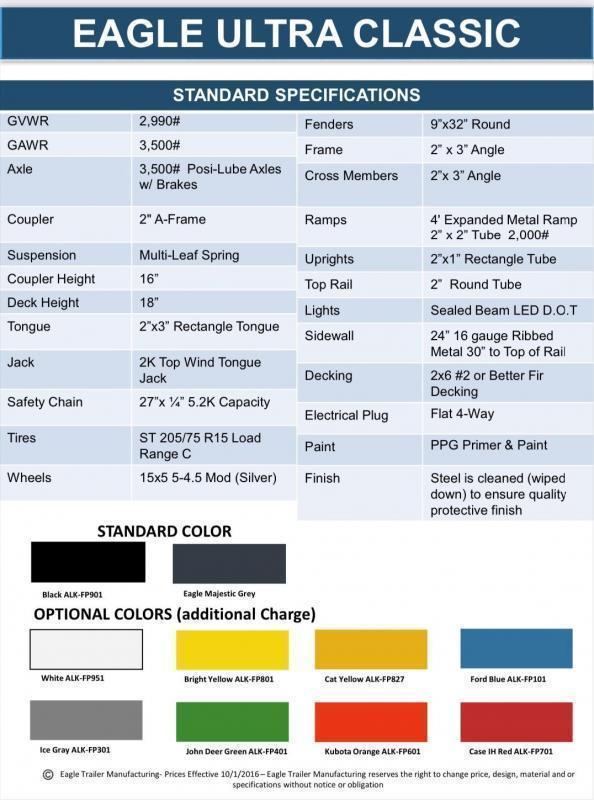 2021 Eagle 4' x 8' Eagle Ultra Classic Utility Trailer