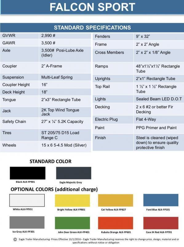 2020 Eagle Trailer 5' X 8' Falcon Sport Utility Trailer