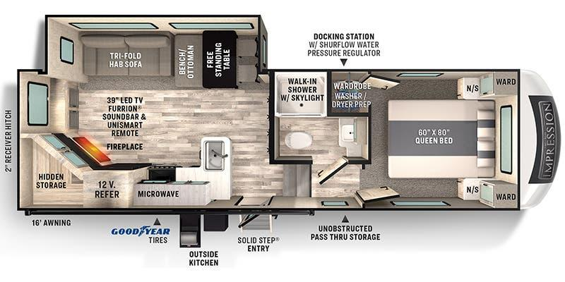 2021 Forest River Impression 240RE Fifth Wheel Campers RV