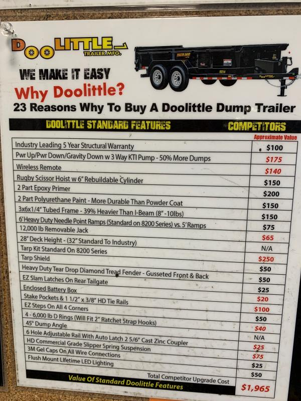 2021 Doolittle Trailer Mfg 82X12 Dump Trailer