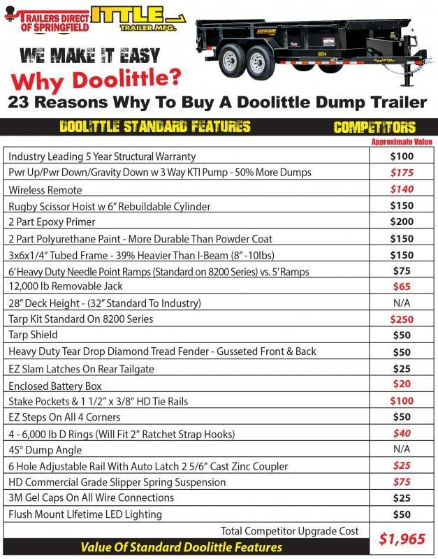2021 Doolittle 82X12  Master Dump Trailer 14000 GVWR Scissor Lift Radial Tires LED Lighting Wireless Remote 3 Way Spreader Gate