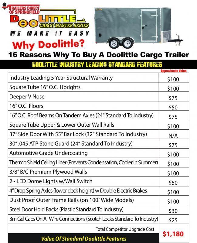 """2021 Doolittle 5'X10' Cargo Trailer V Nose 31"""" Side Door 2990 GVWR S/A Ramp Door W/ Spring Assist"""