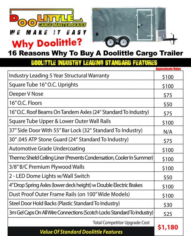 2020 Doolittle 7X14 Cargo Trailer 7000 GVWR Ramp Door w/ Spring assist