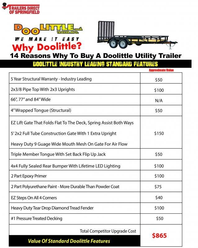 2021 Doolittle 84X12 Steel Side Utility Trailer 2990 GVWR 5' Mesh Gate w/ Spring Assist LED LIGHTS RADIAL TIRES