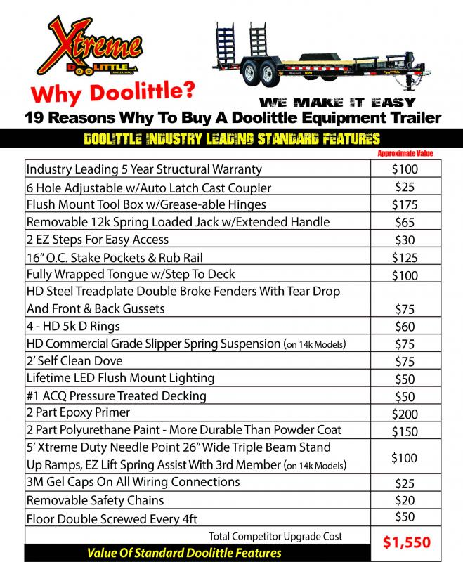 2021 Doolittle 84X20 Xtreme Equipment Trailer 7000 GVWR Double Brakes Self Store Ramps