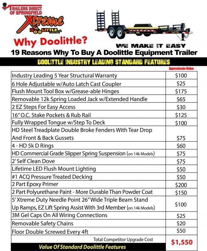 2021 Doolittle 84X20 Xtreme Equipment Trailer 7000 GVWR Double Brakes Self Store Ramps
