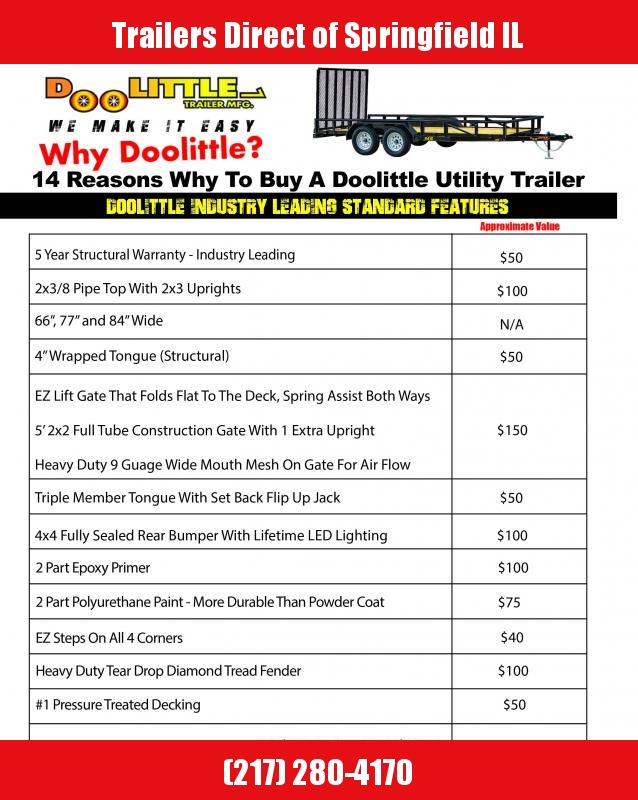 2021 Doolittle Trailer Mfg 77X14 Steel Side Utility Trailer
