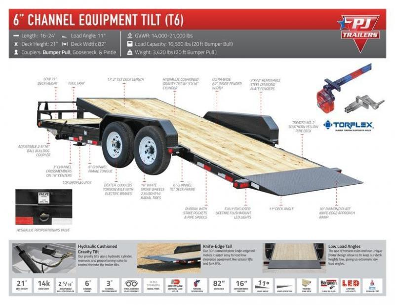 2021 PJ Trailers T6 24' Equipment Trailer