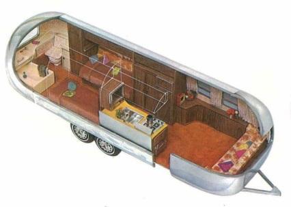 1973 Airstream INTERNATIONAL SOVEREIGN TWIN LAND YACHT