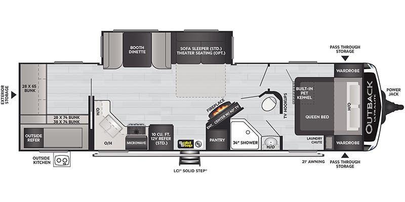 2021 Keystone RV OUTBACK 292URL