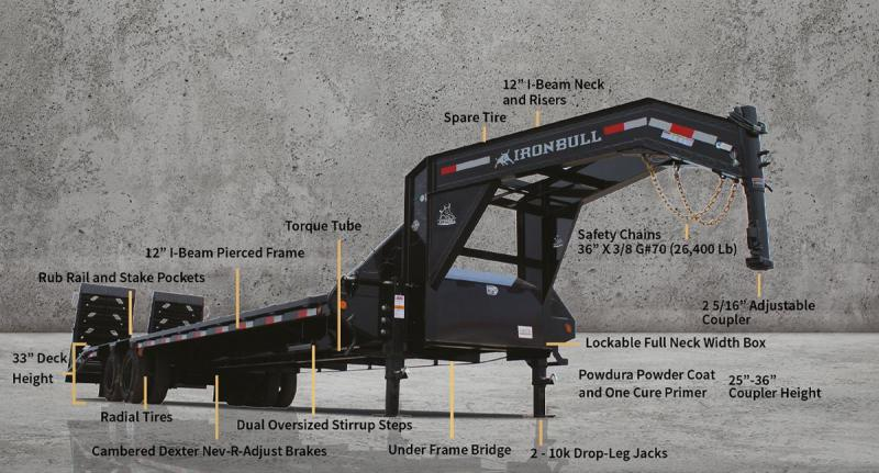 2022 Iron Bull 102X40 GOOSENECK 2-12 AXLES W/ MEGA RAMPS Flatbed Trailer