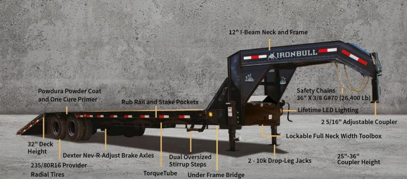 2022 Iron Bull 102x32 DECK OVER W/HYDRAULIC DOVE 2-10K AXLES Flatbed Trailer