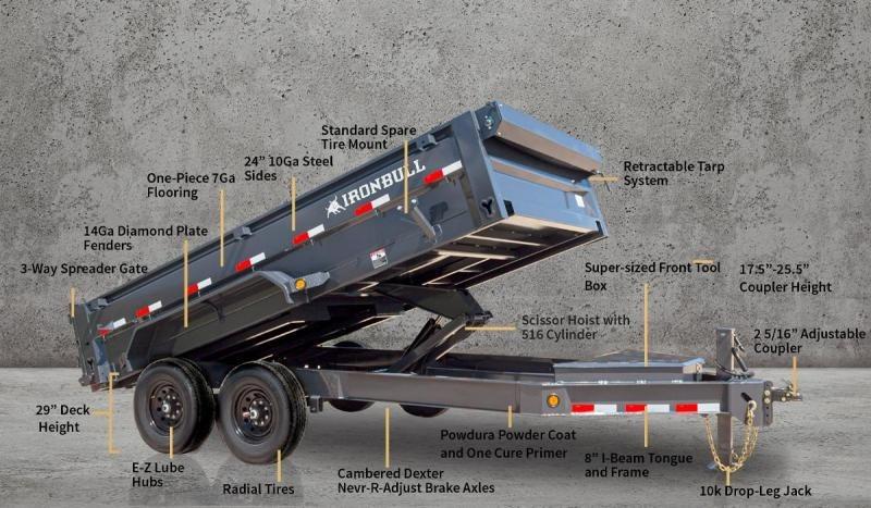 2022 Iron Bull 83x12 2-7k axles Bumper Pull Dump Trailer