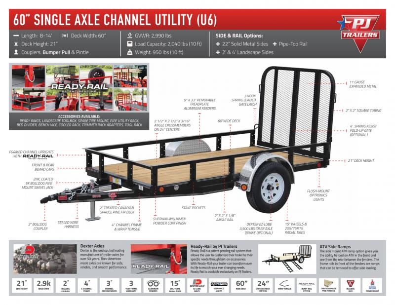PJ 5x10 Single Axle Channel Utility (U6)