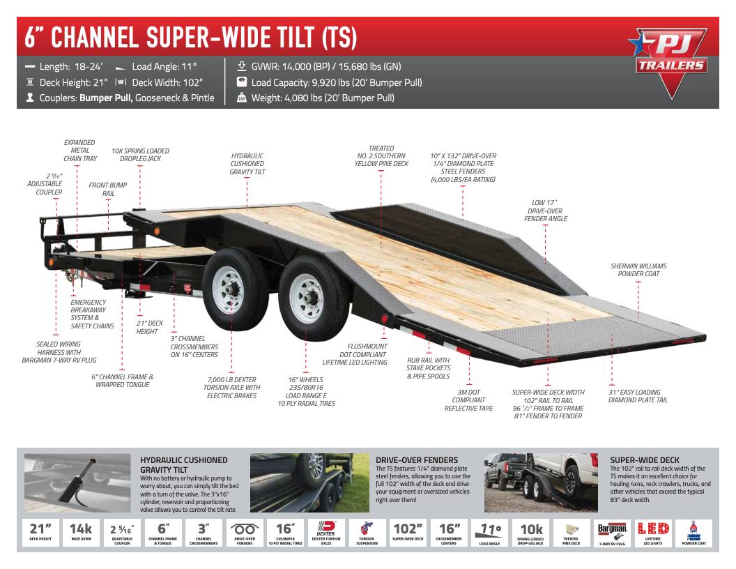 "PJ 22' - 6"" Channel Super-Wide Tilt (TS) Equipment Trailer"