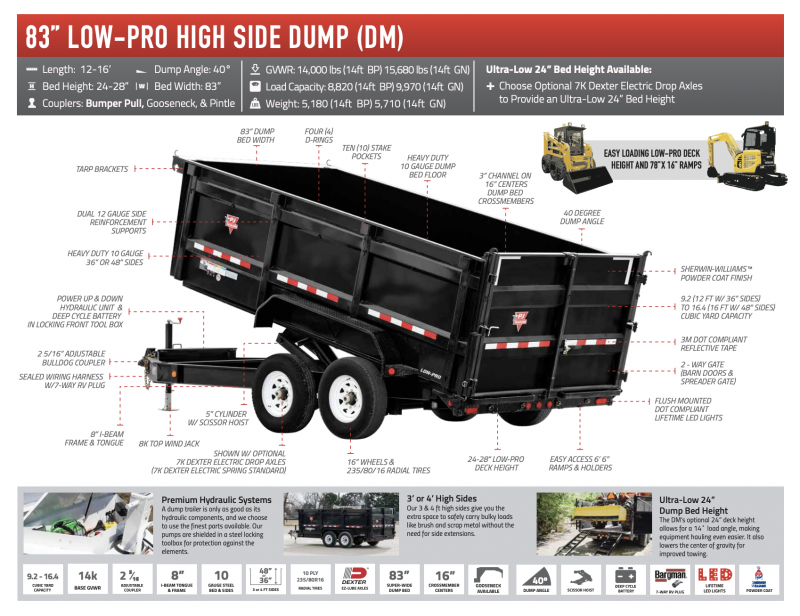 PJ 7x14 4' High Side Dump (DM)